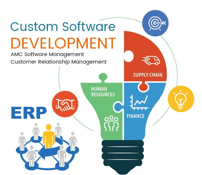 MD Infosystems Pvt Ltd